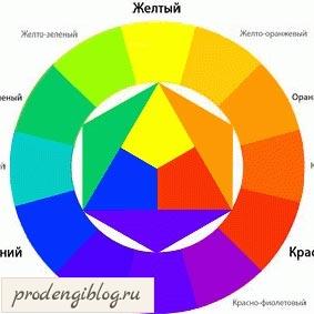Цвета для сайта: немного о теории цвета