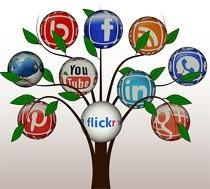 Кросспостинг в социальные сети