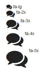 Иконки font awesome: изменение размера